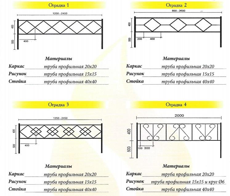 металлические оградки на могилу